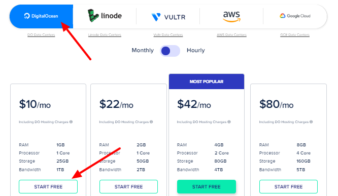 cloudways pricing plans - start free trial